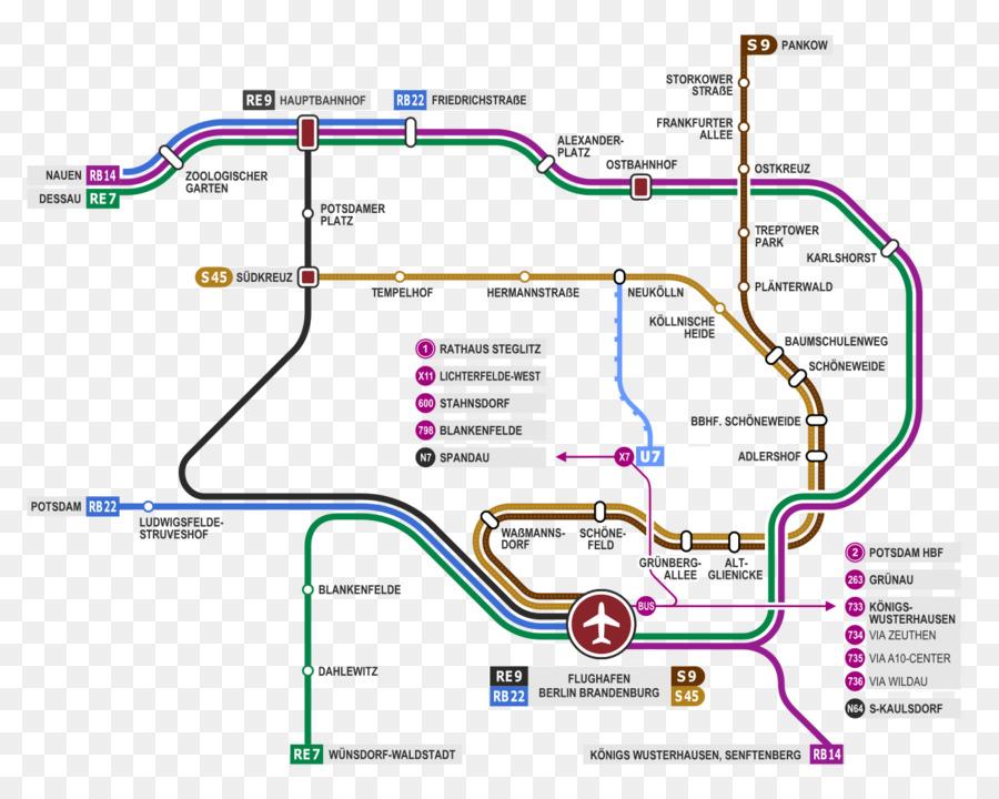 Berlin Hauptbahnhof Berlin Tegel Airport Berlin Brandenburg Airport