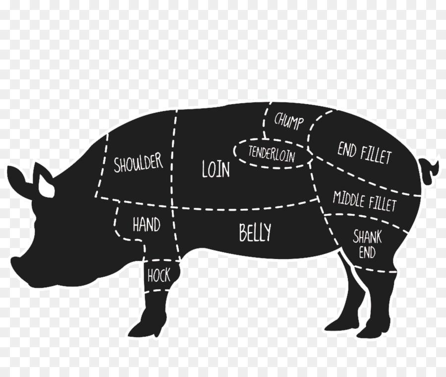 когда-нибудь части мяса свинины картинки для повседневного