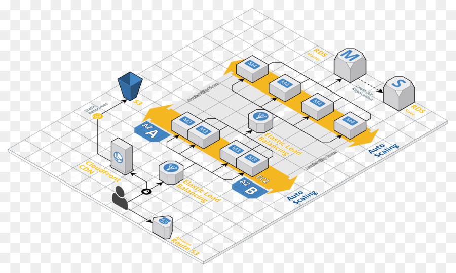Cool Wiring Diagram Amazon Web Services Cloud Computing Drawing Cloud Wiring 101 Ferenstreekradiomeanderfmnl